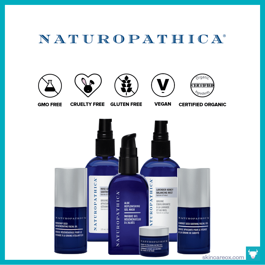 An infographic of Naturopathica's organic skin care line which is gmo free, cruelty free, gluten free, vegan, and certified organic.