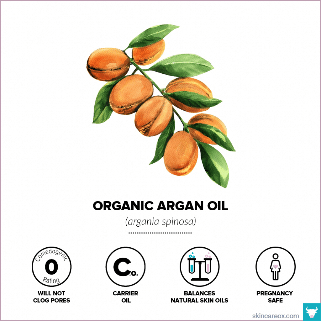 Organic Argan Oil for Skin Care - Skin Care Ox