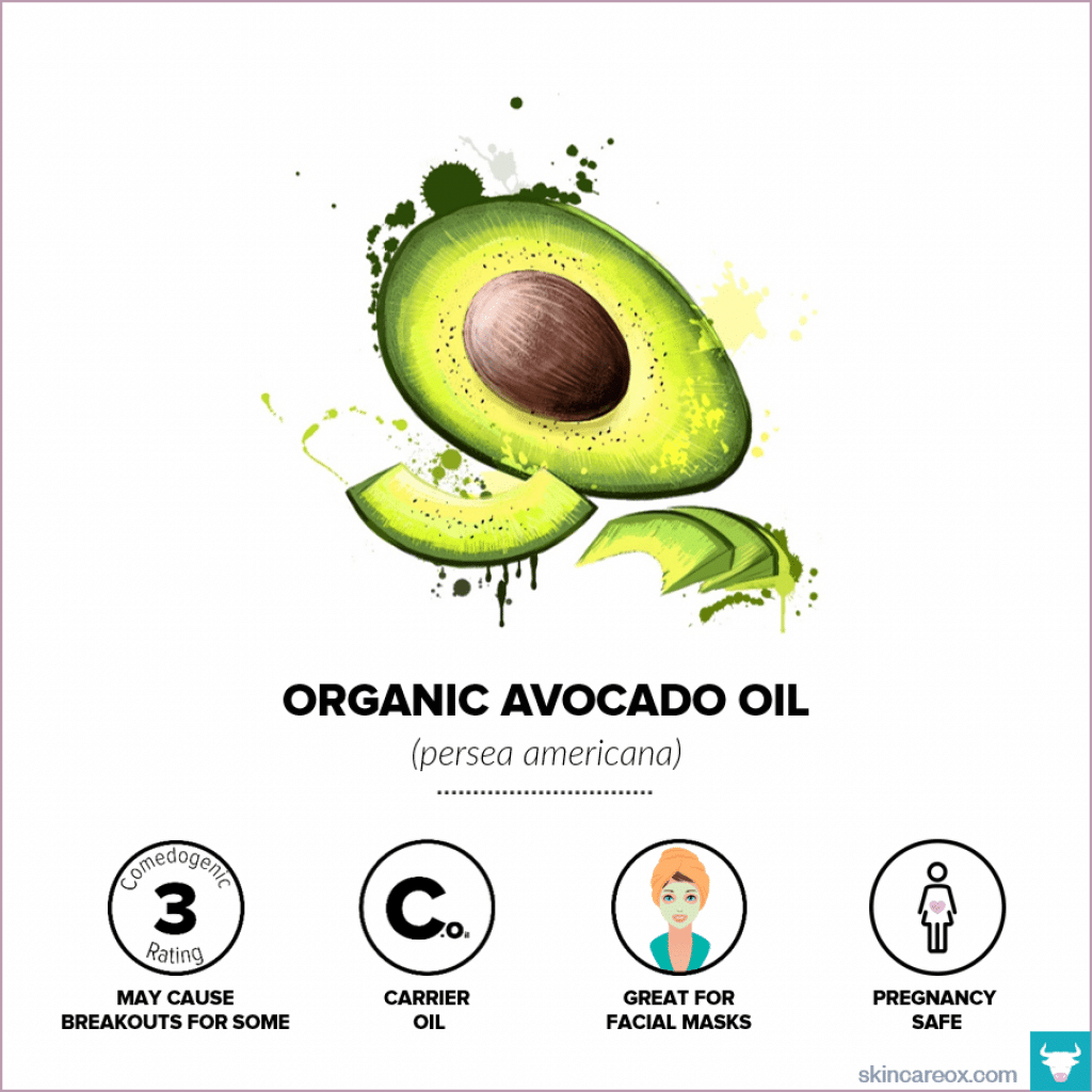 Organic Avocado Oil for Skin Care - Skin Care Ox