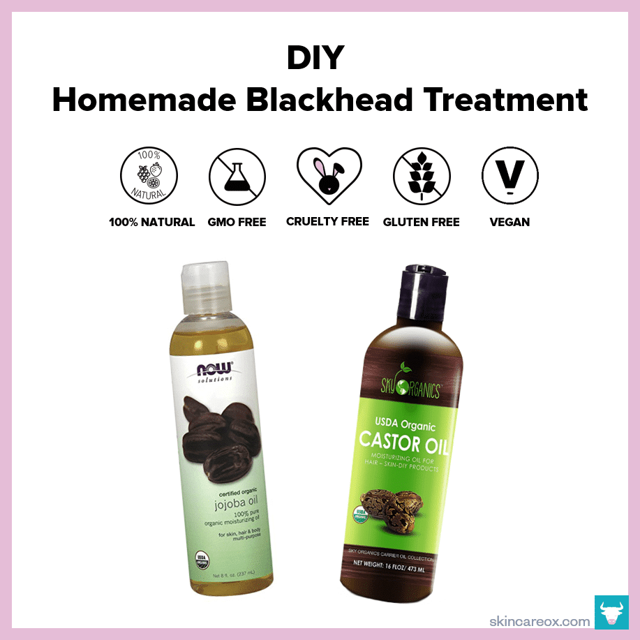 Blackhead Removal Tools & Treatments: The Ultimate Guide
